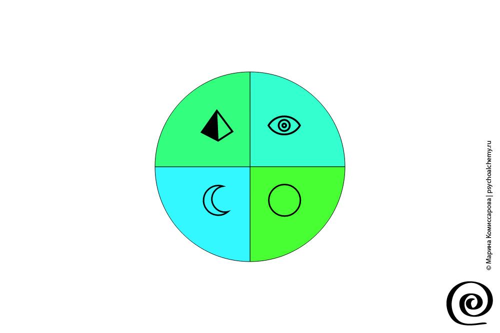 Тест Настройки Эго